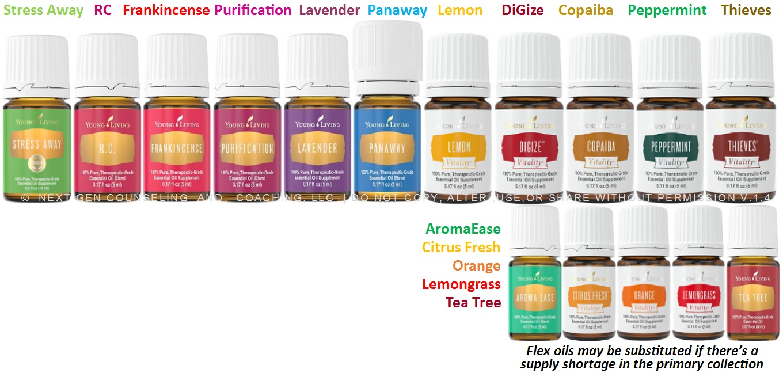 Young Living Essential Oils Premium Starter Kit V.1.4